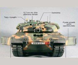 Newsweek Türkiye, TSK envanterine girecek yeni nesil silahları inceledi
